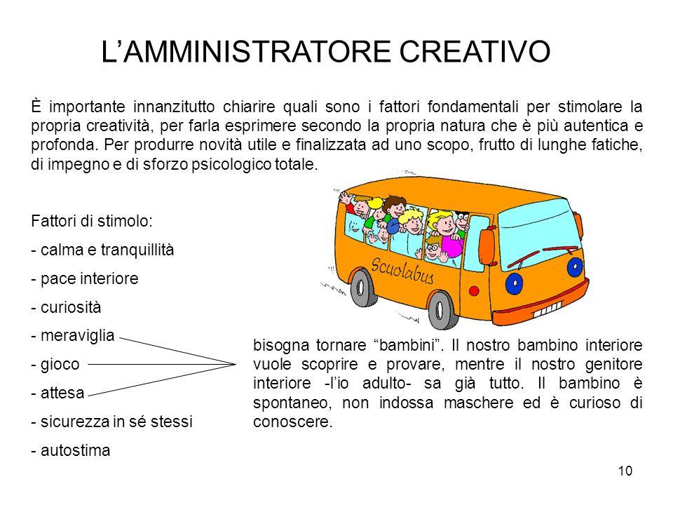 10 LAMMINISTRATORE CREATIVO È importante innanzitutto chiarire quali sono i fattori fondamentali per stimolare la propria creatività, per farla esprim