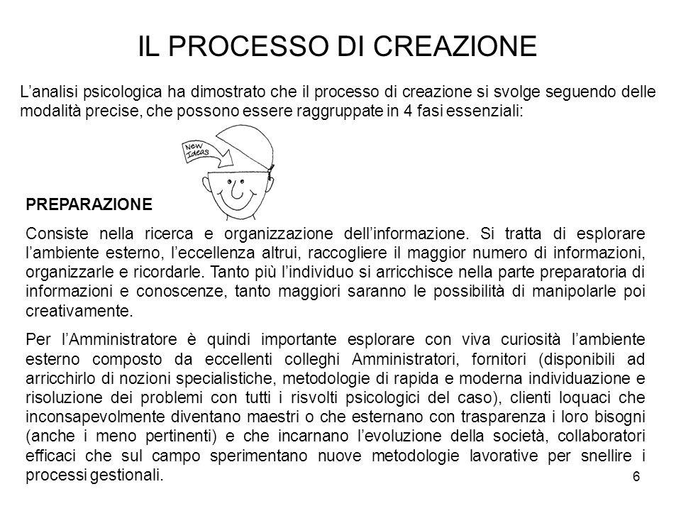 6 IL PROCESSO DI CREAZIONE PREPARAZIONE Consiste nella ricerca e organizzazione dellinformazione. Si tratta di esplorare lambiente esterno, leccellenz