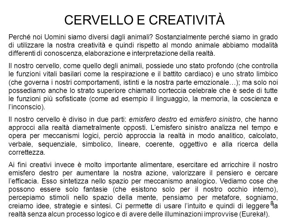 9 I due emisferi possono interagire per dare vita ad atti creativi.
