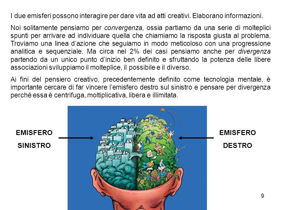 9 I due emisferi possono interagire per dare vita ad atti creativi. Elaborano informazioni. Noi solitamente pensiamo per convergenza, ossia partiamo d