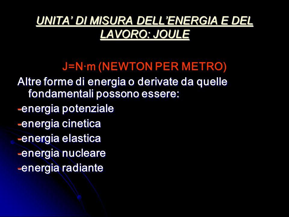 UNITA DI MISURA DELLENERGIA E DEL LAVORO: JOULE UNITA DI MISURA DELLENERGIA E DEL LAVORO: JOULE J=N·m (NEWTON PER METRO) Altre forme di energia o deri