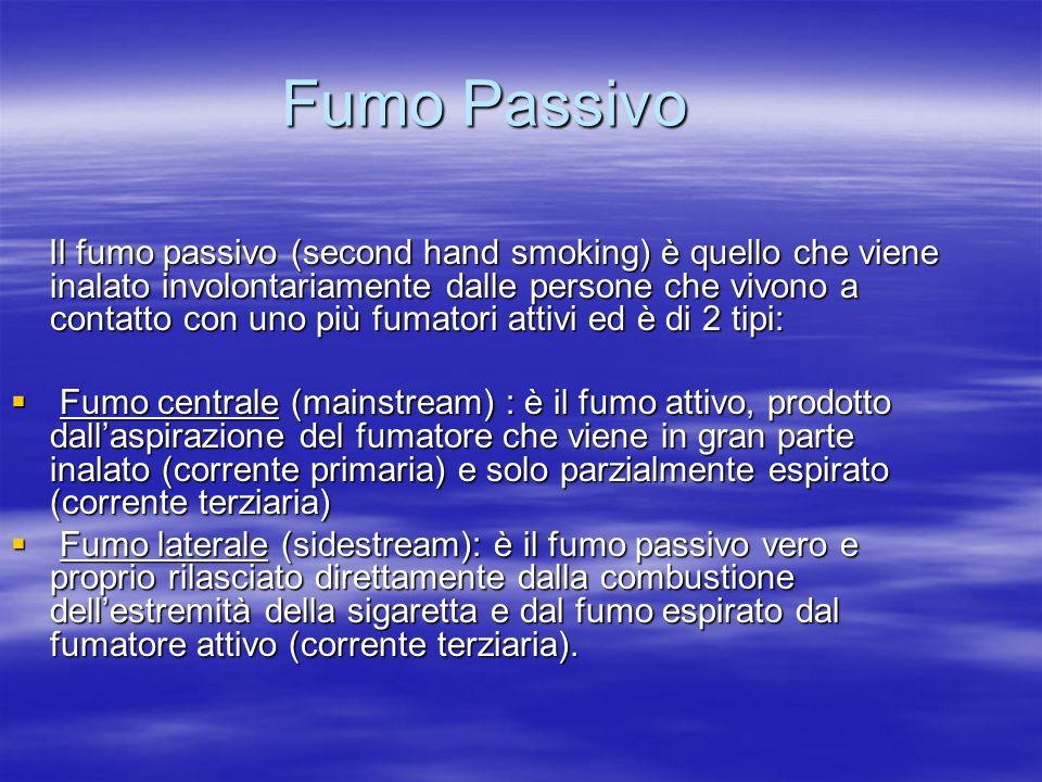 Fumo Passivo Il fumo passivo (second hand smoking) è quello che viene inalato involontariamente dalle persone che vivono a contatto con uno più fumato