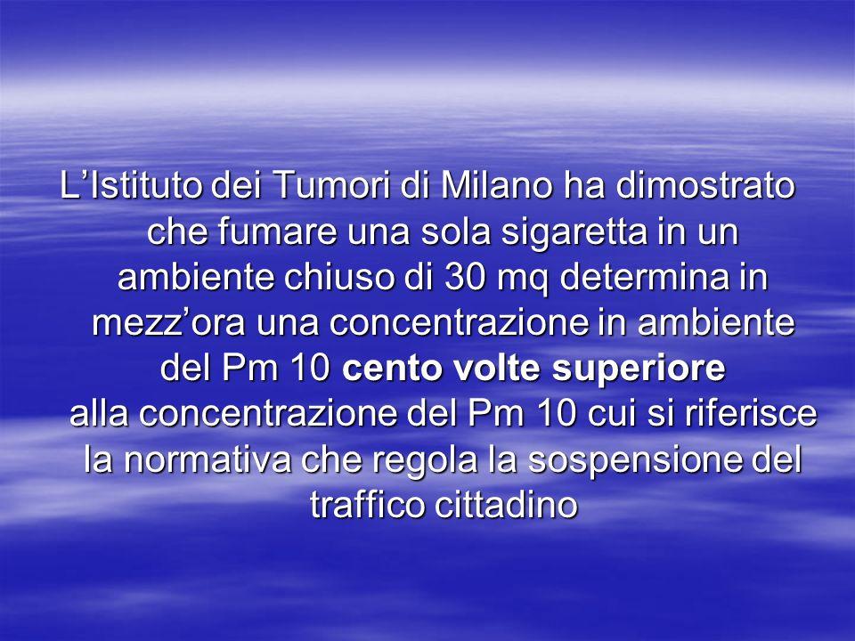 LIstituto dei Tumori di Milano ha dimostrato che fumare una sola sigaretta in un ambiente chiuso di 30 mq determina in mezzora una concentrazione in a