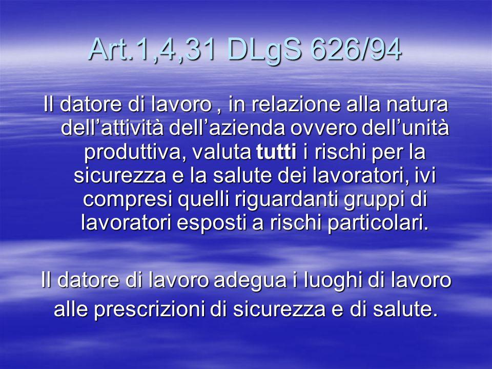 Art.1,4,31 DLgS 626/94 Il datore di lavoro, in relazione alla natura dellattività dellazienda ovvero dellunità produttiva, valuta tutti i rischi per l