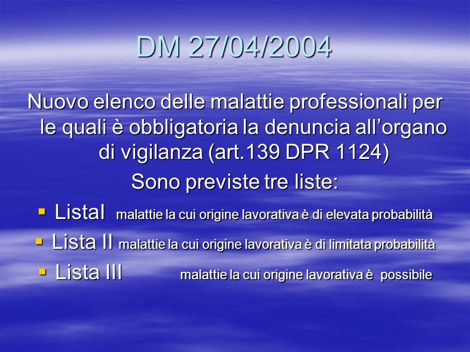 DM 27/04/2004 Nuovo elenco delle malattie professionali per le quali è obbligatoria la denuncia allorgano di vigilanza (art.139 DPR 1124) Sono previst