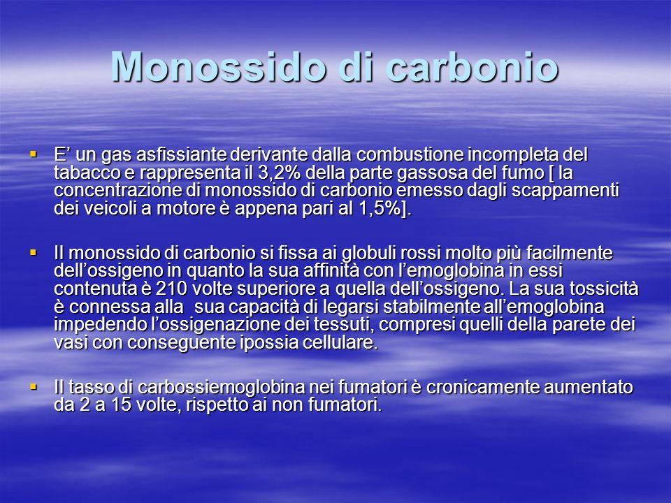 Monossido di carbonio E un gas asfissiante derivante dalla combustione incompleta del tabacco e rappresenta il 3,2% della parte gassosa del fumo [ la