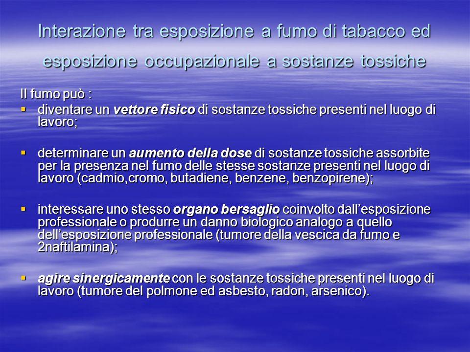 Interazione tra esposizione a fumo di tabacco ed esposizione occupazionale a sostanze tossiche Il fumo può : diventare un vettore fisico di sostanze t