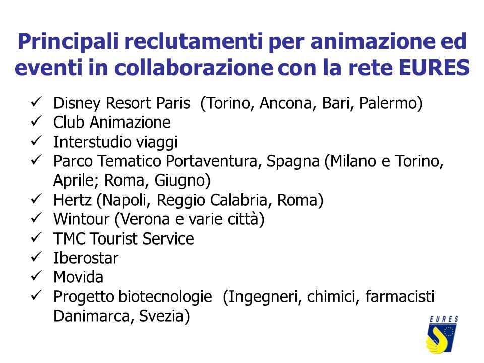 Principali reclutamenti per animazione ed eventi in collaborazione con la rete EURES Disney Resort Paris (Torino, Ancona, Bari, Palermo) Club Animazio