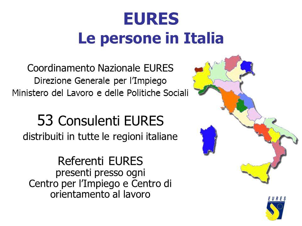 EURES Le persone in Italia Coordinamento Nazionale EURES Direzione Generale per lImpiego Ministero del Lavoro e delle Politiche Sociali 53 Consulenti