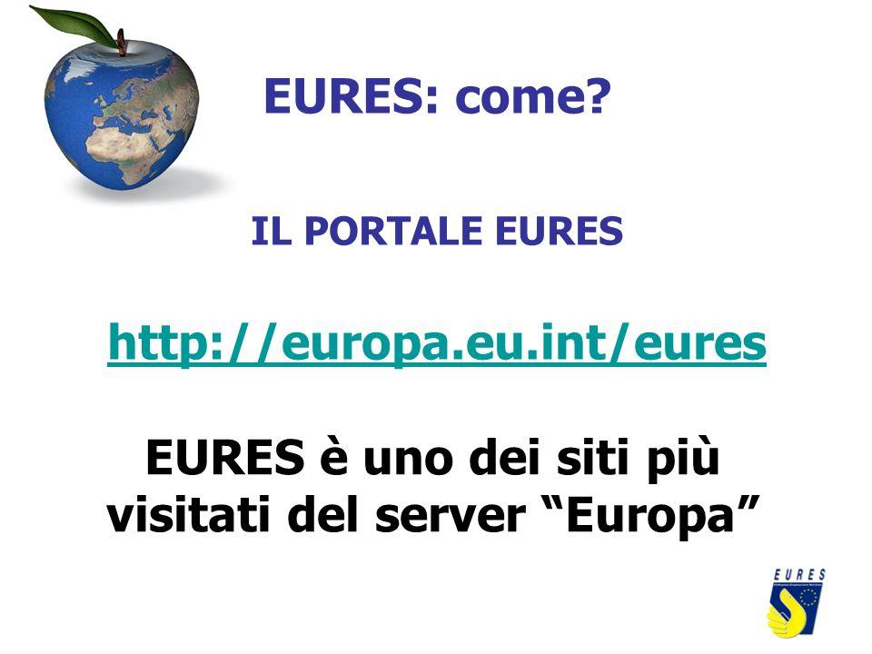 EURES è uno dei siti più visitati del server Europa EURES: come? IL PORTALE EURES http://europa.eu.int/eures http://europa.eu.int/eures