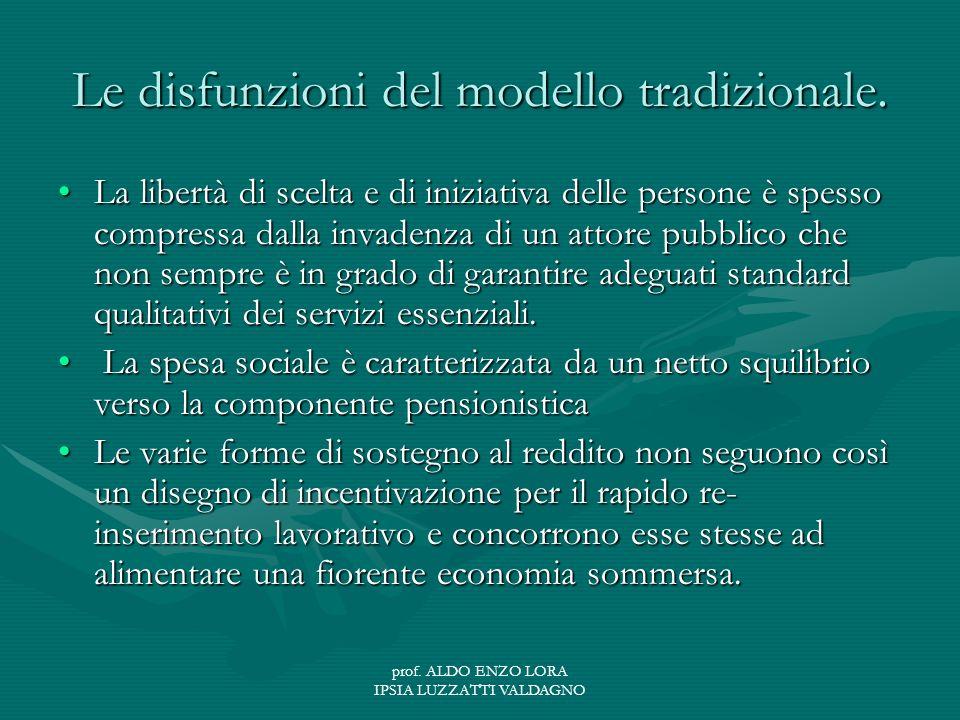 prof. ALDO ENZO LORA IPSIA LUZZATTI VALDAGNO Le disfunzioni del modello tradizionale.