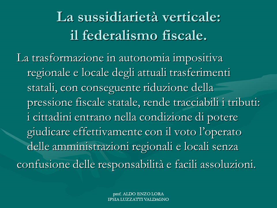 prof. ALDO ENZO LORA IPSIA LUZZATTI VALDAGNO La sussidiarietà verticale: il federalismo fiscale.