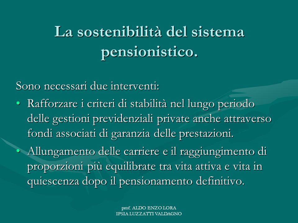 prof. ALDO ENZO LORA IPSIA LUZZATTI VALDAGNO La sostenibilità del sistema pensionistico.