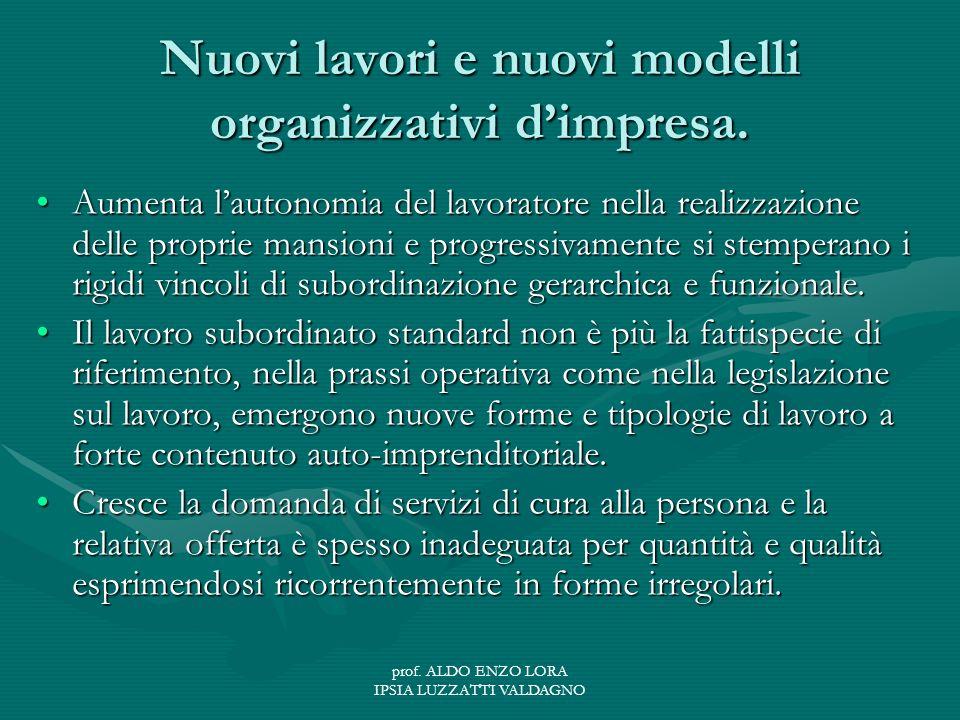 prof. ALDO ENZO LORA IPSIA LUZZATTI VALDAGNO Nuovi lavori e nuovi modelli organizzativi dimpresa.