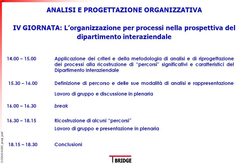 9 S-OSGA-61001_progr_part PROGRAMMAZIONE E MONITORAGGIO DEI PROCESSI E DELLA GESTIONE AZIENDALE V GIORNATA: Lesigenza di prevedere e programmare 14.00 – 14.30Presentazione del programma dellArea tematica 14.30 – 15.15 Previsione e misurazione delloutput, performance dei processi 15.15 – 16.00 Lavoro di gruppo: le prestazioni intermedie, input e fattori di efficienza, discussione in plenaria 16.00 – 16.30 break 16.30 – 17.45Programmazione e previsione degli input, performance dei Centri di Responsabilità 17,45 – 18,30Lavoro di gruppo: i Centri di Costo, di Ricavo, di Profitto, collegamento con i processi, discussione in plenaria
