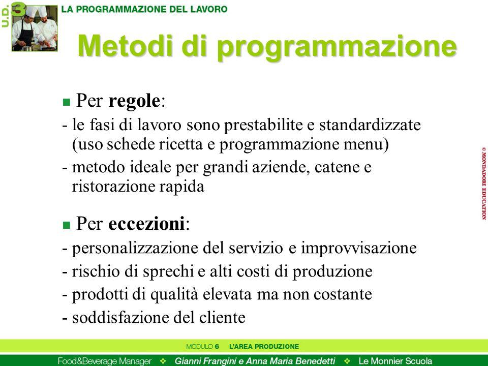 Metodi di programmazione n Per regole: -le fasi di lavoro sono prestabilite e standardizzate (uso schede ricetta e programmazione menu) -metodo ideale