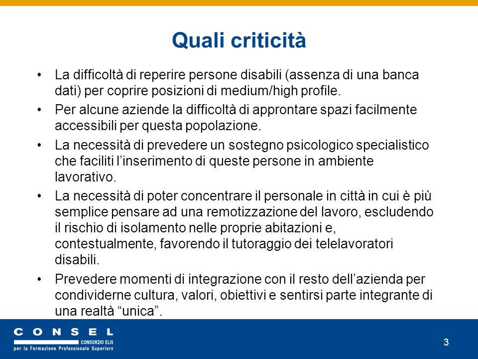 3 La difficoltà di reperire persone disabili (assenza di una banca dati) per coprire posizioni di medium/high profile.
