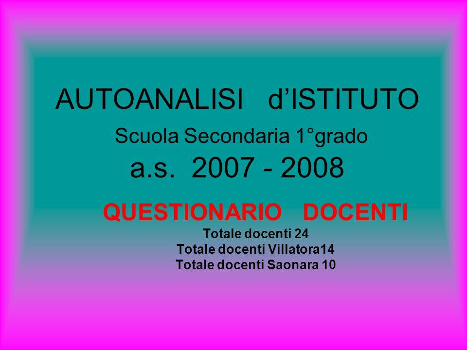 AUTOANALISI dISTITUTO Scuola Secondaria 1°grado a.s.