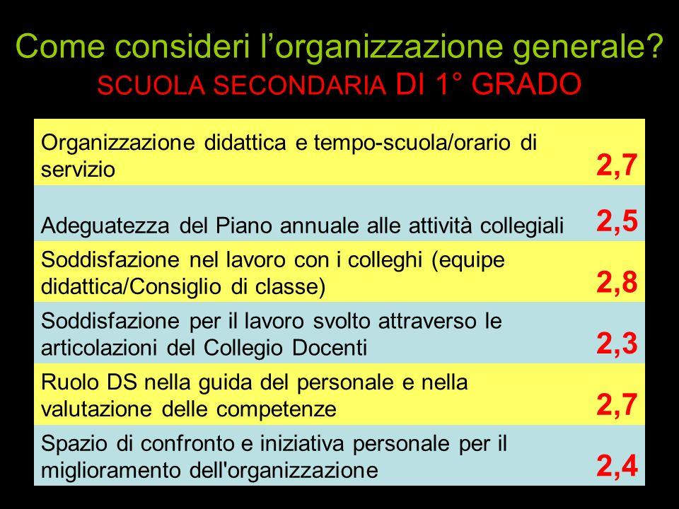 Come consideri lorganizzazione generale.