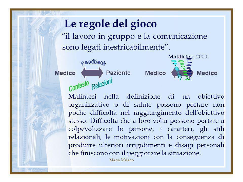 Maria Milano Le regole del gioco il lavoro in gruppo e la comunicazione sono legati inestricabilmente. Middleton, 2000 Malintesi nella definizione di