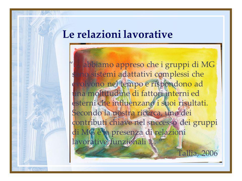 Maria Milano Le relazioni lavorative … abbiamo appreso che i gruppi di MG sono sistemi adattativi complessi che evolvono nel tempo e rispondono ad una