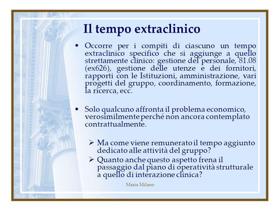 Maria Milano Il tempo extraclinico Occorre per i compiti di ciascuno un tempo extraclinico specifico che si aggiunge a quello strettamente clinico: ge