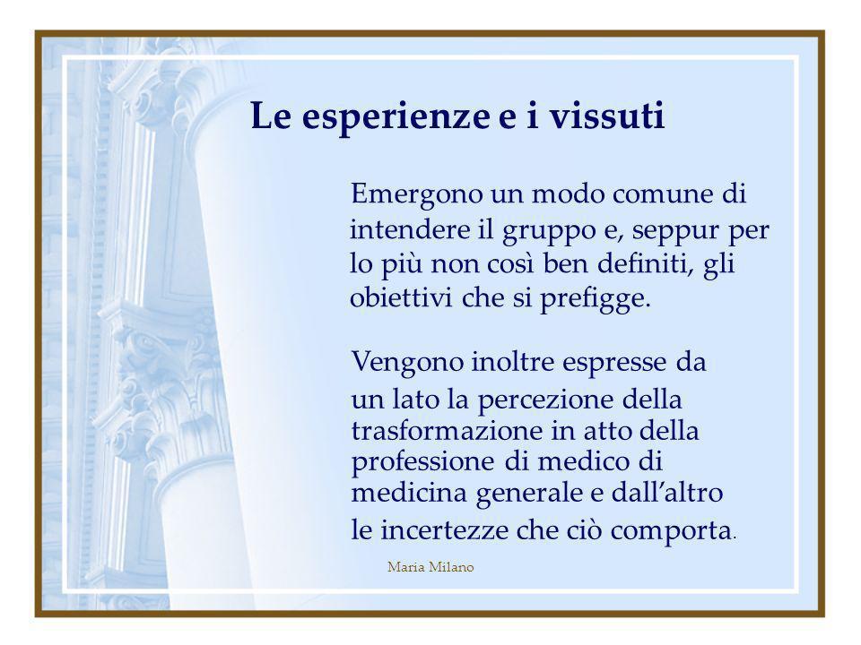 Maria Milano Le esperienze e i vissuti Emergono un modo comune di intendere il gruppo e, seppur per lo più non così ben definiti, gli obiettivi che si prefigge.