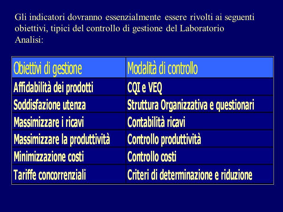 Gli indicatori dovranno essenzialmente essere rivolti ai seguenti obiettivi, tipici del controllo di gestione del Laboratorio Analisi: