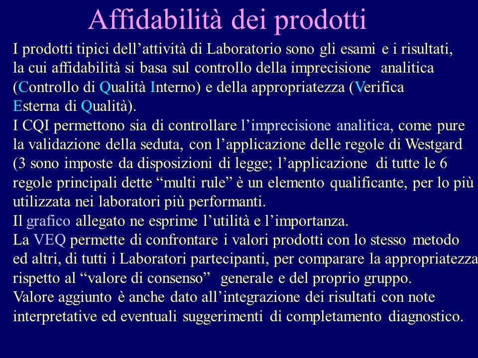 Affidabilità dei prodotti I prodotti tipici dellattività di Laboratorio sono gli esami e i risultati, la cui affidabilità si basa sul controllo della