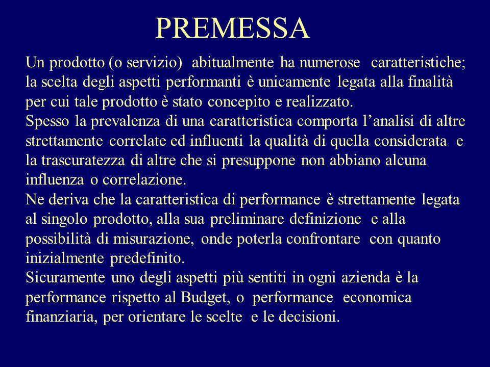 PREMESSA Un prodotto (o servizio) abitualmente ha numerose caratteristiche; la scelta degli aspetti performanti è unicamente legata alla finalità per