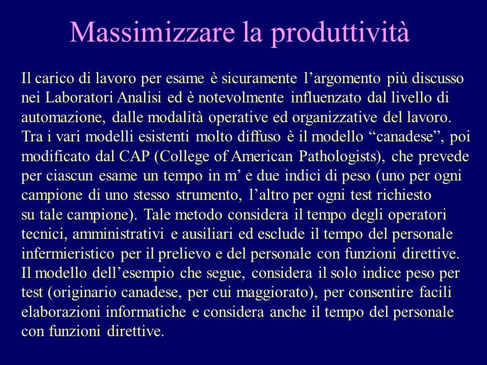 Massimizzare la produttività Il carico di lavoro per esame è sicuramente largomento più discusso nei Laboratori Analisi ed è notevolmente influenzato