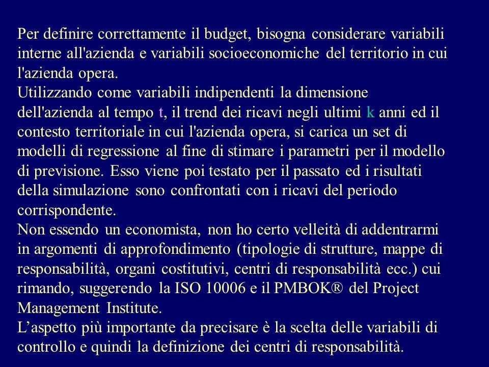 Per definire correttamente il budget, bisogna considerare variabili interne all'azienda e variabili socioeconomiche del territorio in cui l'azienda op