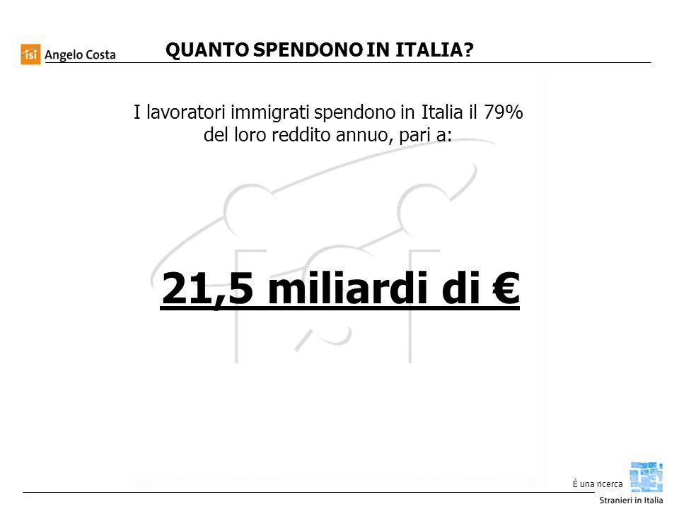 È una ricerca CONSUMI PER CASA E TELEFONO CASA Lincidenza dellaffitto o del mutuo sul reddito totale dei lavoratori stranieri in Italia è pari al 24% e corrisponde a 6,5 miliardi di / anno * Fonte: People SWG in collaborazione con SUNIA (Sindacato Unitario Nazionale Inquilini e Assegnatari) ANCAB - LEGA COOP.
