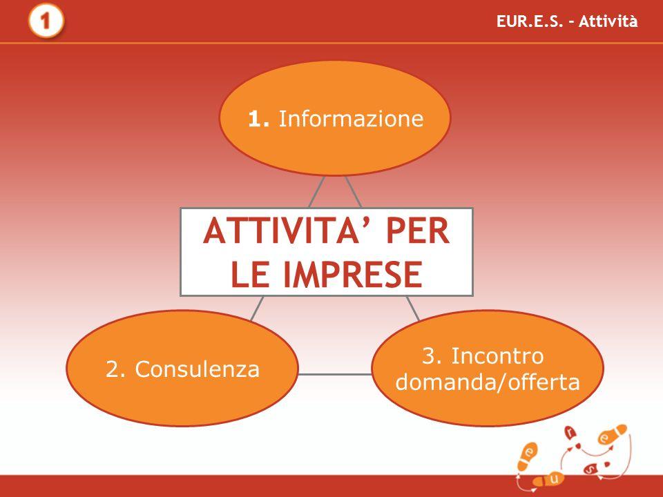 EUR.E.S. - Attività 2. Consulenza 1. Informazione 3.