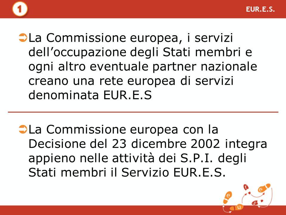 Una rete di punti di contatto per : Monitorare la mobilità Facilitare la libera circolazione dei lavoratori Integrare i mercati del lavoro europei Informare sulla normativa comunitaria del lavoro EUR.E.S.