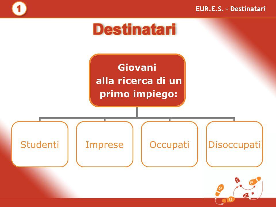 EUR.E.S.- Attività 2. Orientamento 1. Informazione 3.