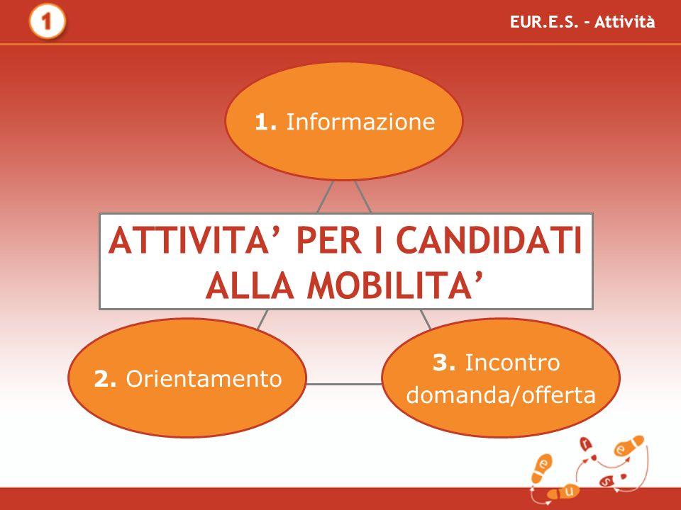 EUR.E.S. - Attività 2. Orientamento 1. Informazione 3.
