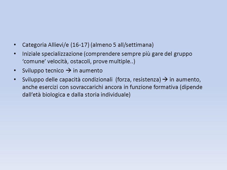 Categoria Allievi/e (16-17) (almeno 5 all/settimana) Iniziale specializzazione (comprendere sempre più gare del gruppo comune velocità, ostacoli, prov