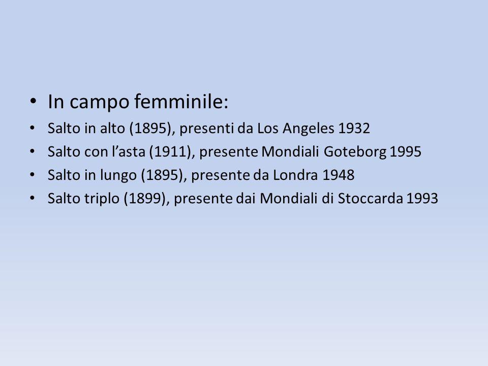 In campo femminile: Salto in alto (1895), presenti da Los Angeles 1932 Salto con lasta (1911), presente Mondiali Goteborg 1995 Salto in lungo (1895),