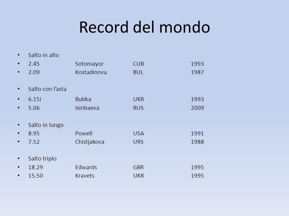 Record del mondo Salto in alto 2.45SotomayorCUB1993 2.09KostadinovaBUL1987 Salto con lasta 6.15iBubkaUKR1993 5.06IsinbaevaRUS2009 Salto in lungo 8.95P
