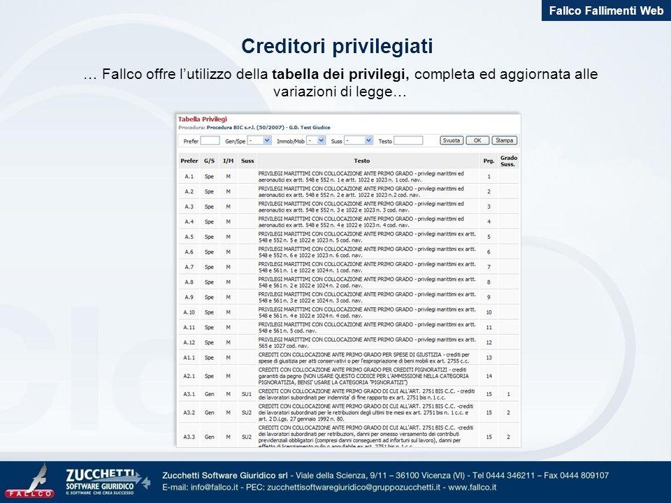… Fallco offre lutilizzo della tabella dei privilegi, completa ed aggiornata alle variazioni di legge… Fallco Fallimenti Web Creditori privilegiati