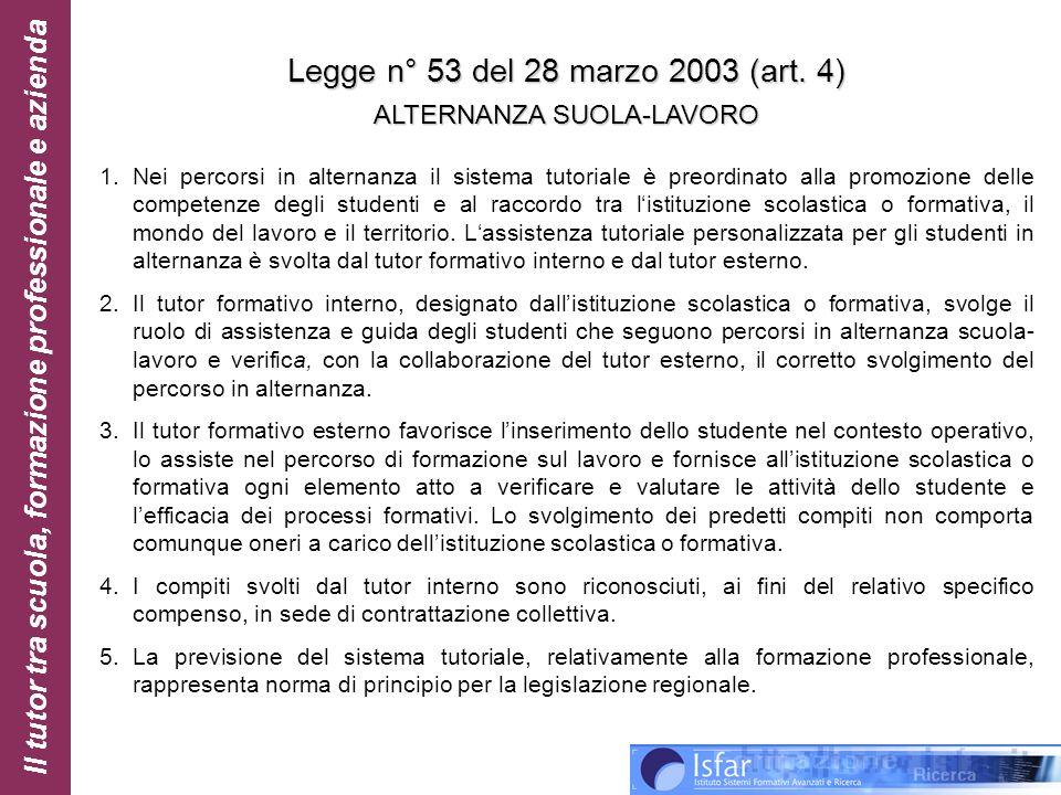 Legge n° 53 del 28 marzo 2003 (art.