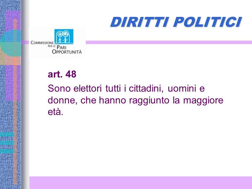 DIRITTI POLITICI art.