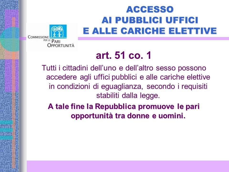ACCESSO AI PUBBLICI UFFICI E ALLE CARICHE ELETTIVE art.