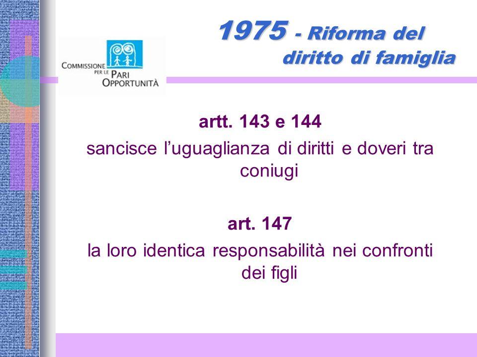 1975 - Riforma del diritto di famiglia artt.