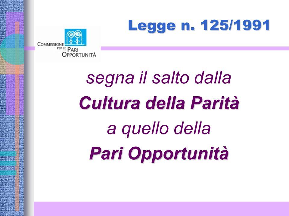 Legge n. 125/1991 segna il salto dalla Cultura della Parità a quello della Pari Opportunità