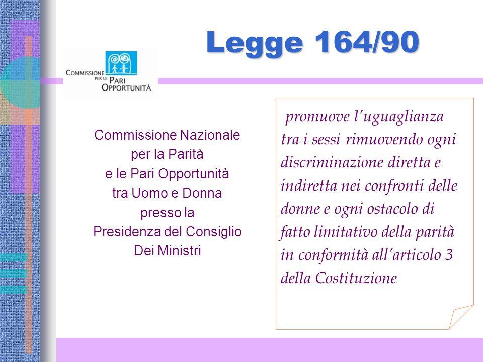 Legge 164/90 Commissione Nazionale per la Parità e le Pari Opportunità tra Uomo e Donna presso la Presidenza del Consiglio Dei Ministri promuove luguaglianza tra i sessi rimuovendo ogni discriminazione diretta e indiretta nei confronti delle donne e ogni ostacolo di fatto limitativo della parità in conformità allarticolo 3 della Costituzione