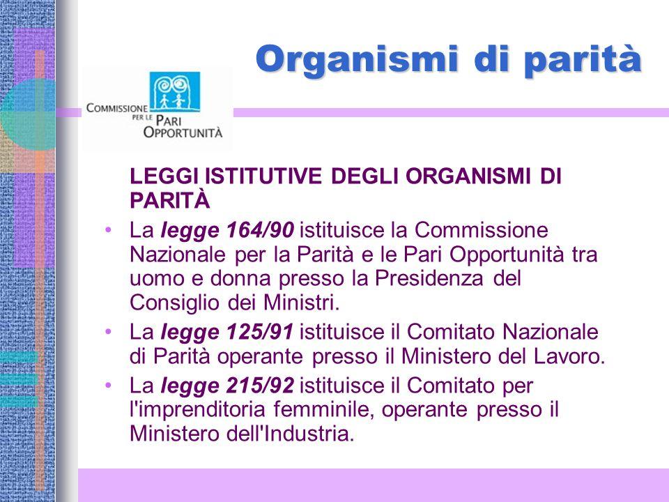 Organismi di parità LEGGI ISTITUTIVE DEGLI ORGANISMI DI PARITÀ La legge 164/90 istituisce la Commissione Nazionale per la Parità e le Pari Opportunità tra uomo e donna presso la Presidenza del Consiglio dei Ministri.
