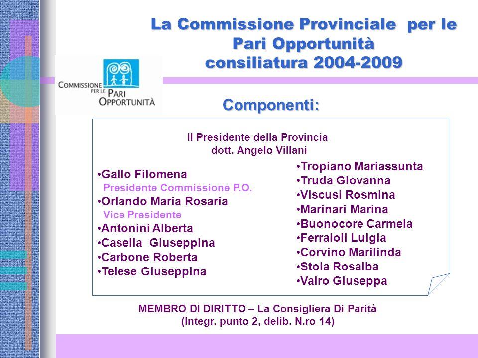 Partecipano ai lavori della Commissione con voto consuntivo : lAssessore alle Politiche Sociali e Pari Opportunità Dr.