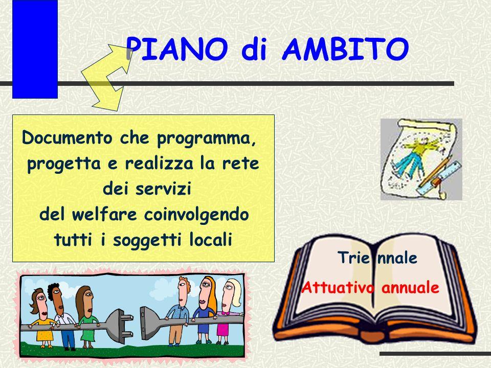 PIANO di AMBITO Documento che programma, progetta e realizza la rete dei servizi del welfare coinvolgendo tutti i soggetti locali Trie nnale Attuativo annuale